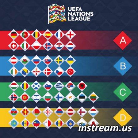 Лига наций УЕФА 2018 2019 по футболу