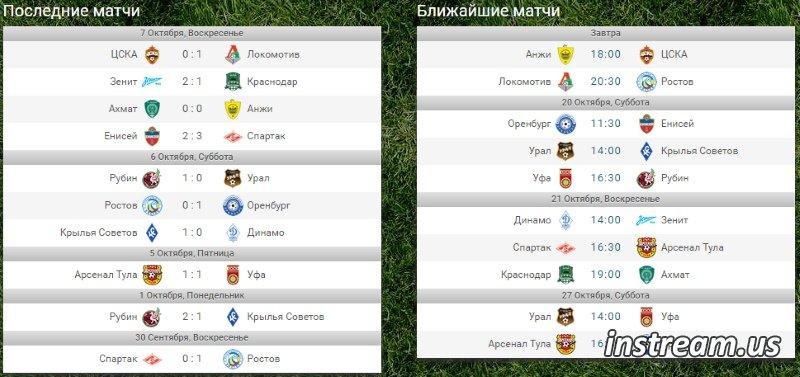 Футбол России Премьер Лига 2018-2019 календарь игр
