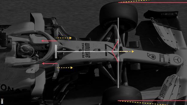 Система управления DAS от Mercedes