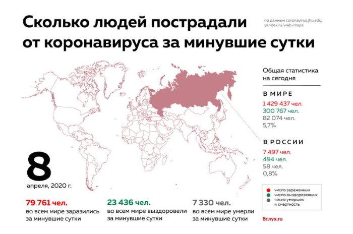 Коронавирус в мире на 8 апреля 2020 год онлайн карта