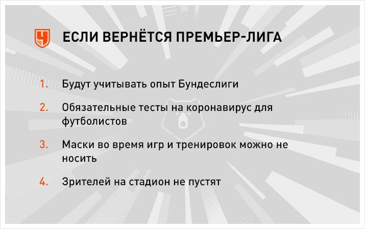 Как будут проходить матчи в РФПЛ